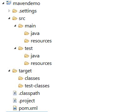 4. maven project structure